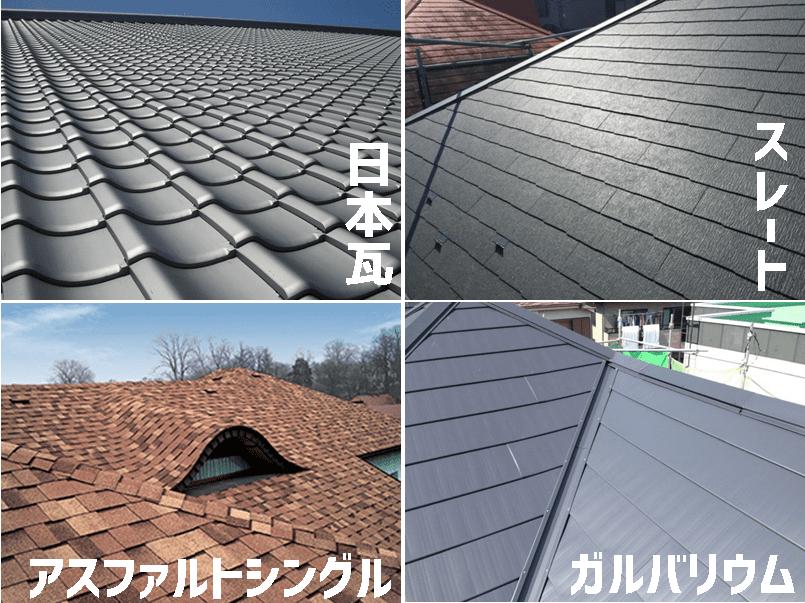 よく使われている屋根4種類